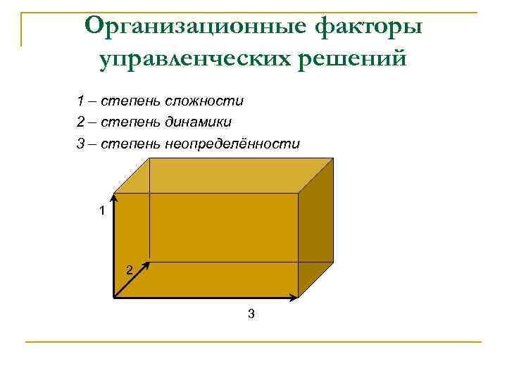 Организационные факторы управленческих решений 1 – степень сложности 2 – степень динамики 3 –