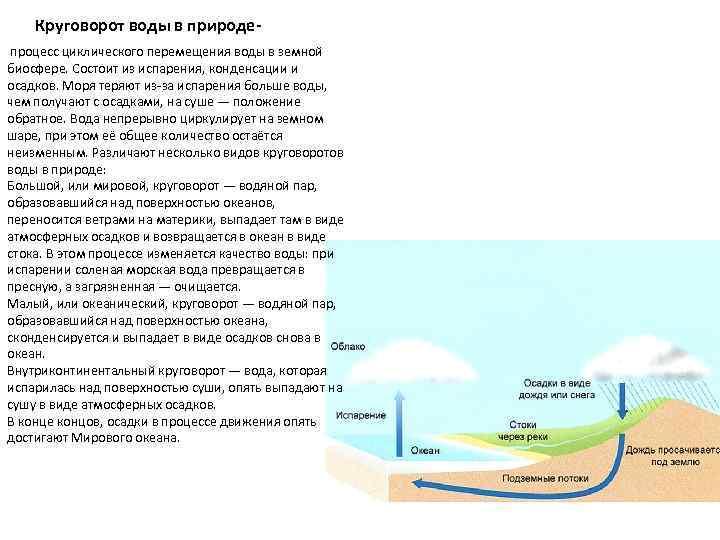 Круговорот воды в природе процесс циклического перемещения воды в земной биосфере. Состоит из испарения,