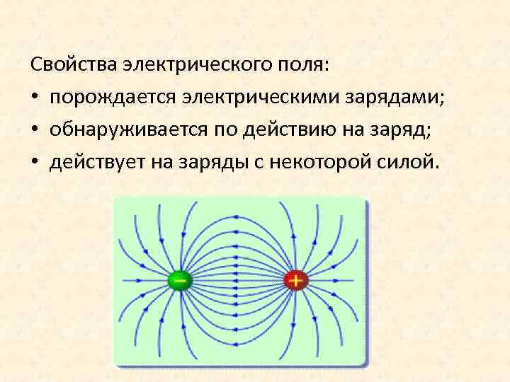 Свойства электрического поля: • порождается электрическими зарядами; • обнаруживается по действию на заряд; •
