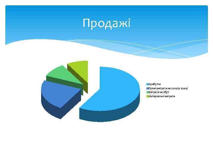 Продажі Прибуток Прямі витрати на оплату праці Витрати на збут Матеріальні витрати