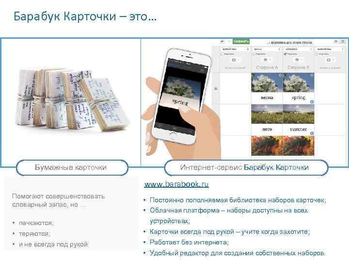 Барабук Карточки – это… Бумажные карточки Интернет-сервис Барабук Карточки www. barabook. ru Помогают совершенствовать