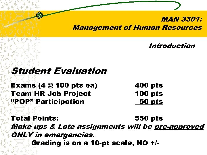 MAN 3301: Management of Human Resources Introduction Student Evaluation Exams (4 @ 100 pts