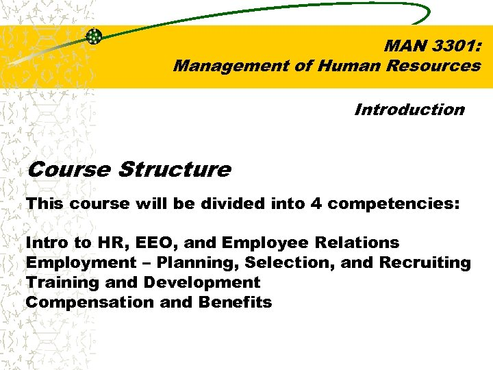 MAN 3301: Management of Human Resources Introduction Course Structure This course will be divided
