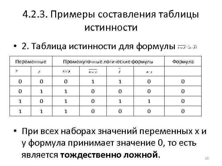 4. 2. 3. Примеры составления таблицы истинности • 2. Таблица истинности для формулы Переменные