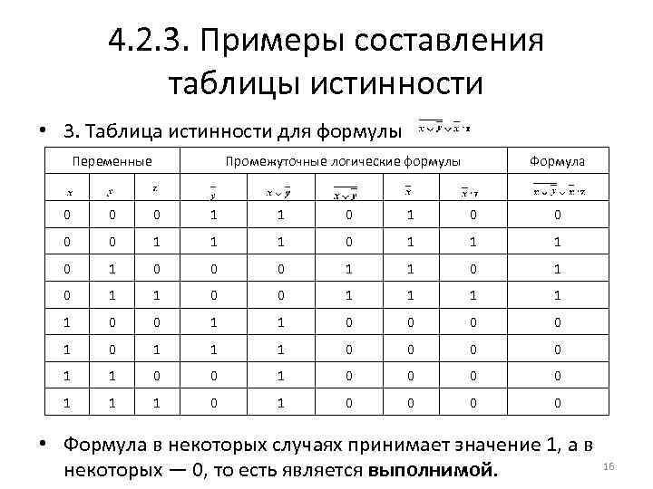 4. 2. 3. Примеры составления таблицы истинности • 3. Таблица истинности для формулы Переменные