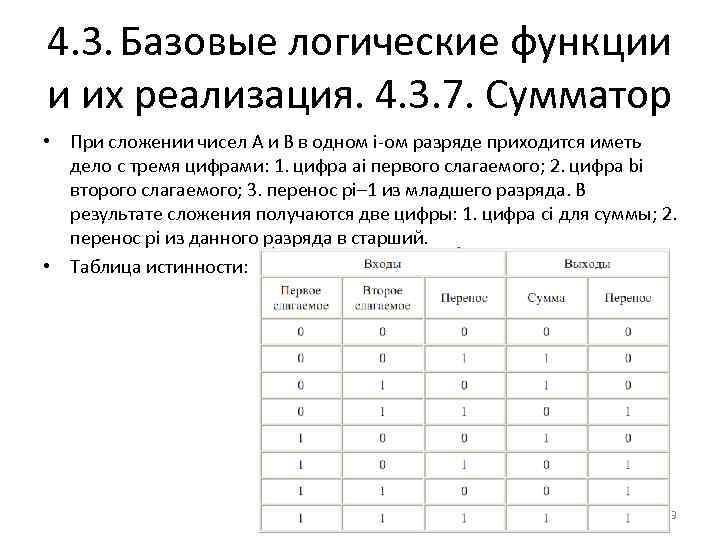 4. 3. Базовые логические функции и их реализация. 4. 3. 7. Сумматор • При