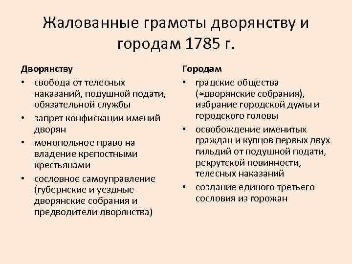 Жалованные грамоты дворянству и городам 1785 г. Дворянству • свобода от телесных наказаний, подушной