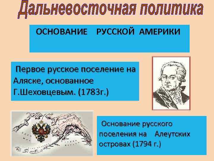 ОСНОВАНИЕ РУССКОЙ АМЕРИКИ Первое русское поселение на Аляске, основанное Г. Шеховцевым. (1783 г.