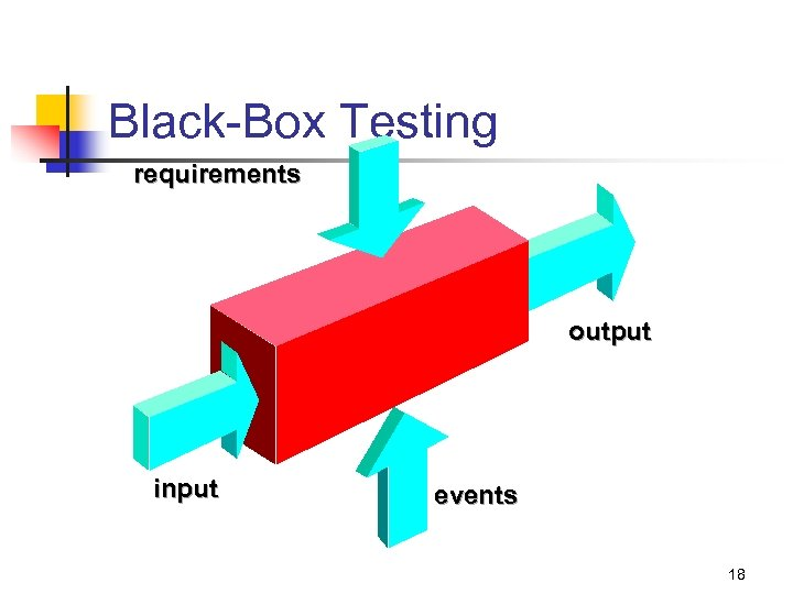 Black-Box Testing requirements output input events 18