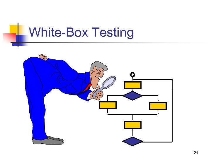 White-Box Testing 21