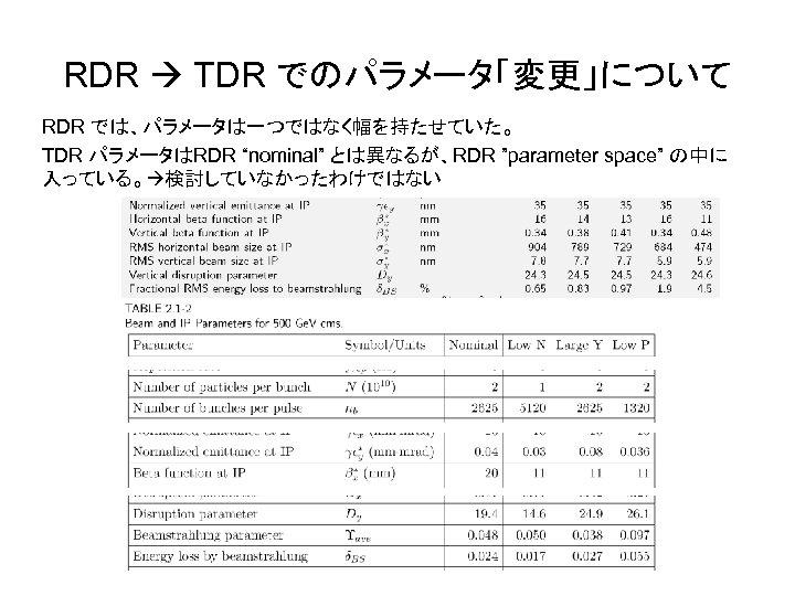 "RDR TDR でのパラメータ「変更」について RDR では、パラメータは一つではなく幅を持たせていた。 TDR パラメータはRDR ""nominal"" とは異なるが、RDR ""parameter space"" の中に 入っている。 検討していなかったわけではない"