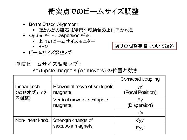 衝突点でのビームサイズ調整 • Beam Based Alignment • ほとんどの磁石は精密な可動台の上に置かれる • Optics 補正、Dispersion 補正 • 上流のビームサイズモニター 初期の調整手順について後述