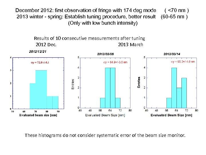 December 2012: first observation of fringe with 174 deg mode  (<70 nm) 2013 winter