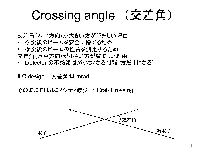 Crossing angle (交差角) 交差角(水平方向)が大きい方が望ましい理由 • 衝突後のビームを安全に捨てるため • 衝突後のビームの性質を測定するため 交差角(水平方向)が小さい方が望ましい理由 • Detector の不感領域が小さくなる(超前方だけになる) ILC design: 交差角 14