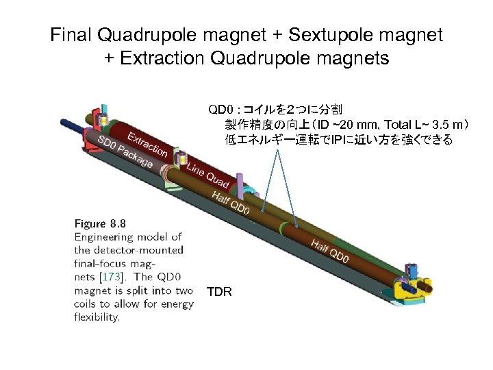 Final Quadrupole magnet + Sextupole magnet + Extraction Quadrupole magnets QD 0 : コイルを2つに分割