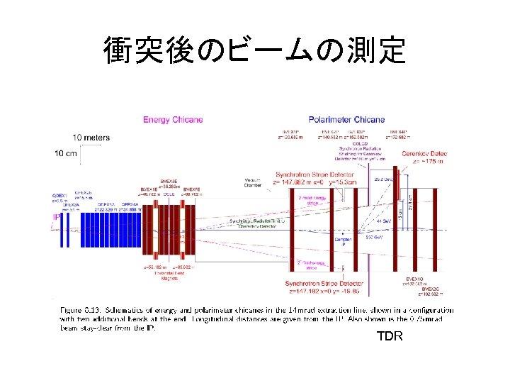 衝突後のビームの測定 TDR