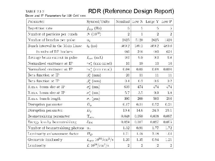 RDR (Reference Design Report)