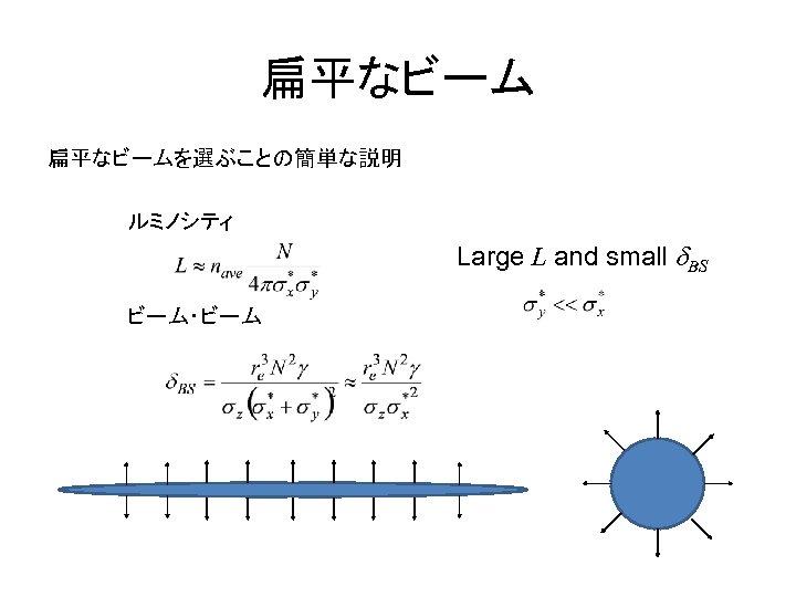 扁平なビームを選ぶことの簡単な説明 ルミノシティ Large L and small d. BS ビーム・ビーム