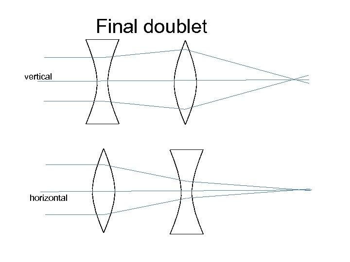 Final doublet vertical horizontal