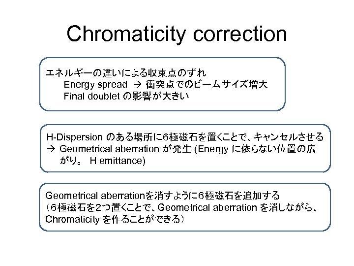 Chromaticity correction エネルギーの違いによる収束点のずれ Energy spread 衝突点でのビームサイズ増大 Final doublet の影響が大きい H-Dispersion のある場所に6極磁石を置くことで、キャンセルさせる Geometrical aberration が発生