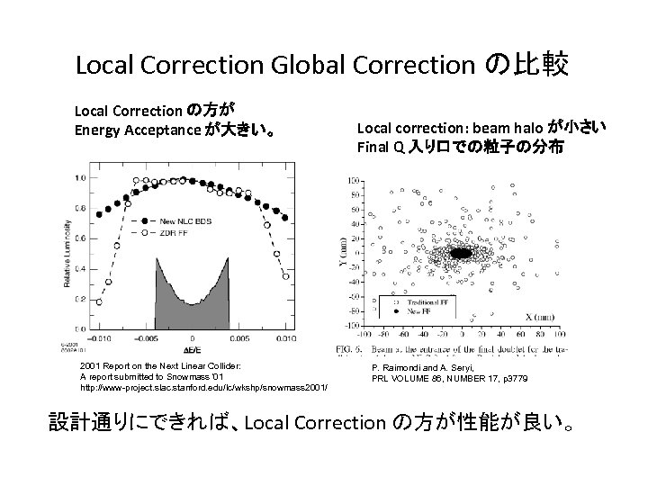 Local Correction Global Correction の比較 Local Correction の方が Energy Acceptance が大きい。 2001 Report on