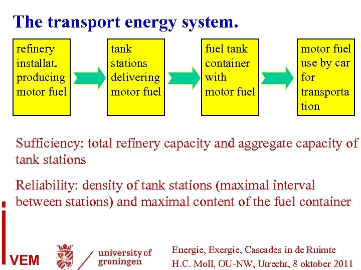 The transport energy system. refinery installat. producing motor fuel tank stations delivering motor fuel