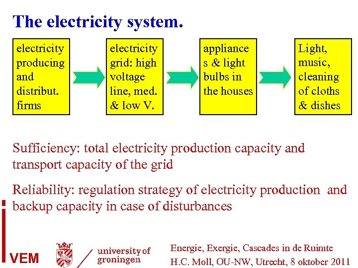 The electricity system. electricity producing and distribut. firms electricity grid: high voltage line, med.