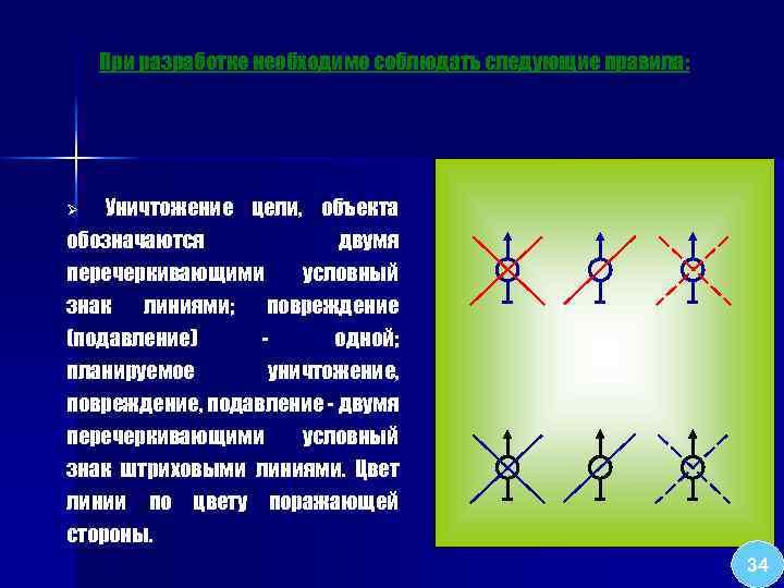 При разработке необходимо соблюдать следующие правила: Уничтожение цели, объекта обозначаются двумя перечеркивающими условный Ø