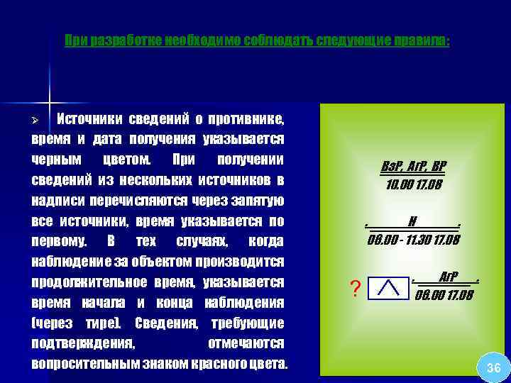 При разработке необходимо соблюдать следующие правила: Источники сведений о противнике, время и дата получения