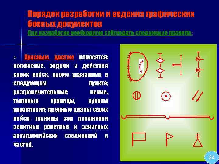 Порядок разработки и ведения графических боевых документов При разработке необходимо соблюдать следующие правила: Красным