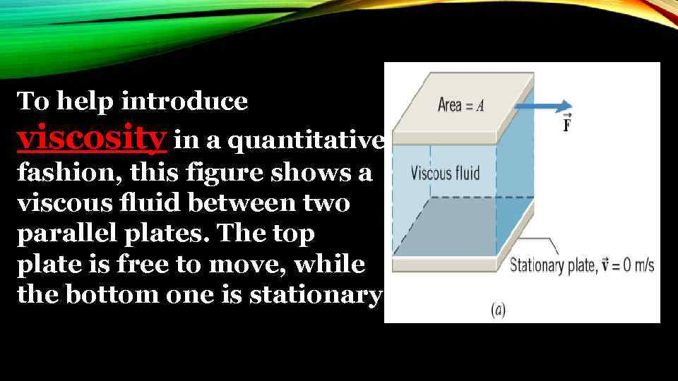 To help introduce viscosity in a quantitative fashion, this figure shows a viscous fluid