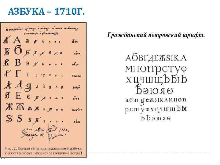 АЗБУКА – 1710 Г.