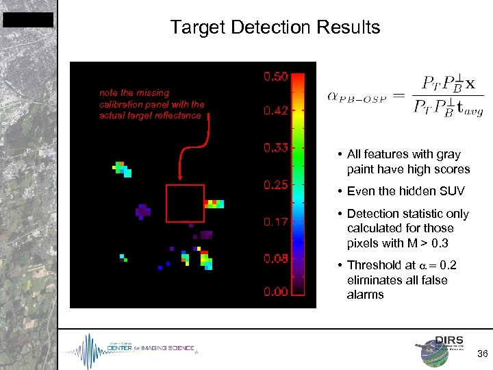 Target Detection Results note the missing calibration panel with the actual target reflectance •