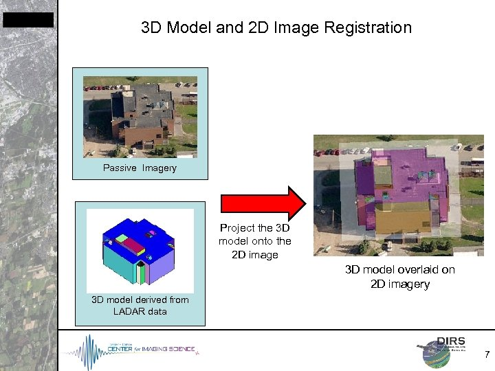 3 D Model and 2 D Image Registration Passive Imagery Project the 3 D
