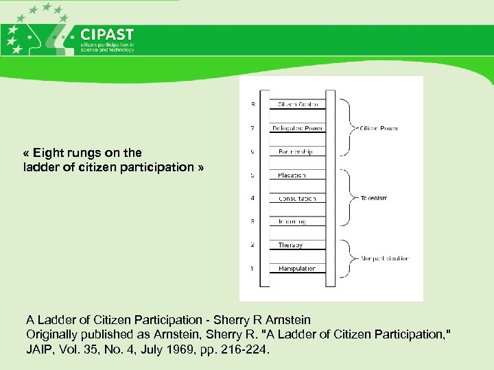 « Eight rungs on the ladder of citizen participation » A Ladder of
