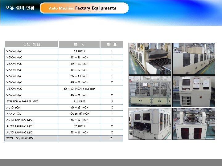 보유 설비 현황 仕樣 項目 Auto Machine Factory Equipments 規 格 數 量 VISION