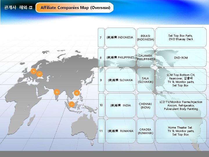 Affiliate Companies Map (Overseas) 관계사 해외-Ⅱ 7 (株)新興 INDONESIA BEKASI (INDONESIA) Set Top Box