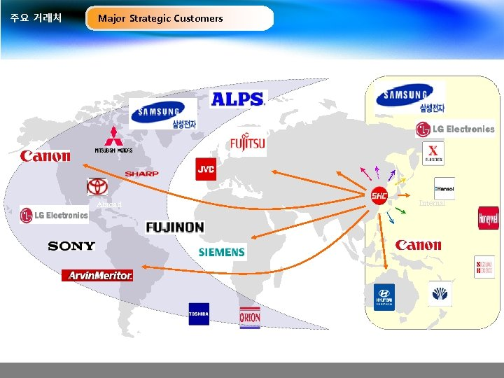 주요 거래처 Major Strategic Customers Abroad Internal