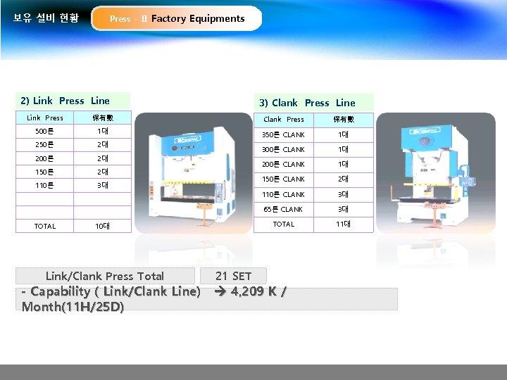 보유 설비 현황 Press - Ⅱ Factory Equipments 2) Link Press Line 3) Clank