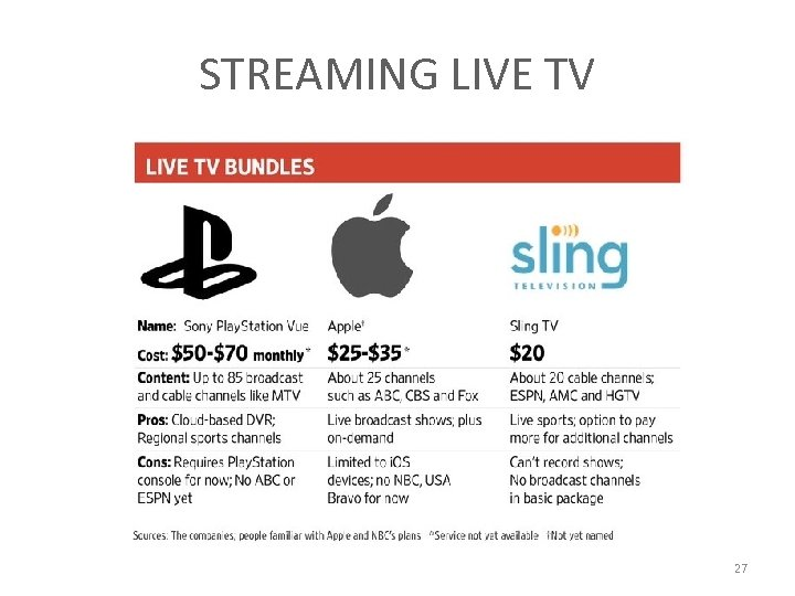 STREAMING LIVE TV 27