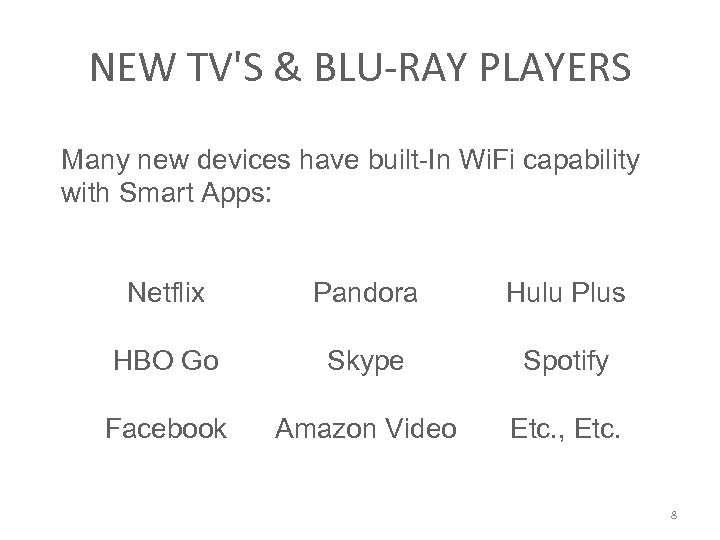 NEW TV'S & BLU-RAY PLAYERS Many new devices have built-In Wi. Fi capability with