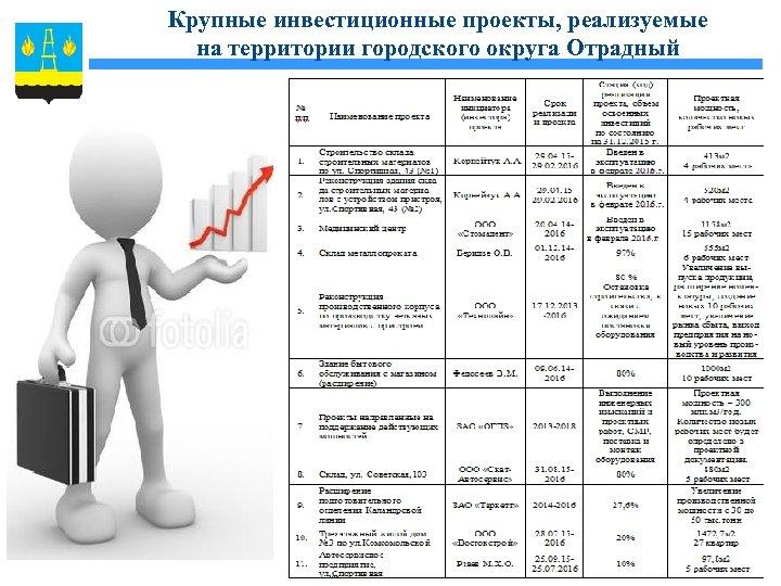 Крупные инвестиционные проекты, реализуемые на территории городского округа Отрадный