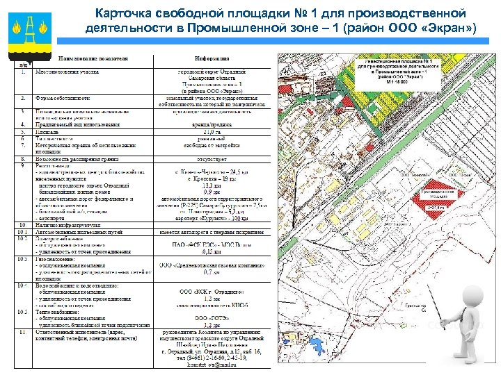 Карточка свободной площадки № 1 для производственной деятельности в Промышленной зоне – 1 (район