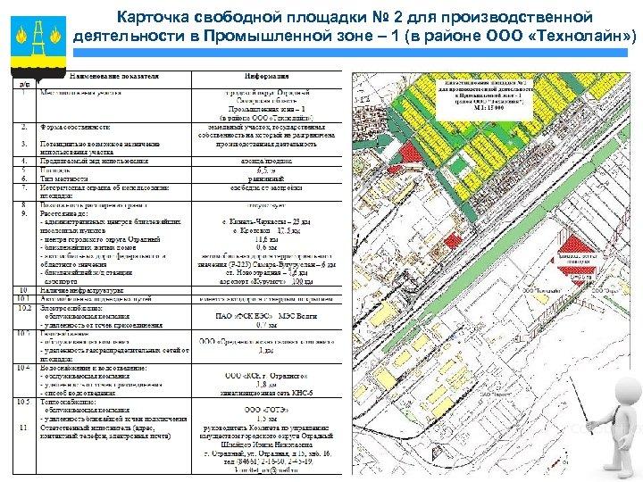 Карточка свободной площадки № 2 для производственной деятельности в Промышленной зоне – 1 (в
