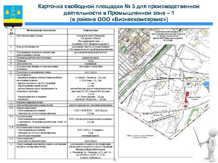 Карточка свободной площадки № 3 для производственной деятельности в Промышленной зоне – 1 (в