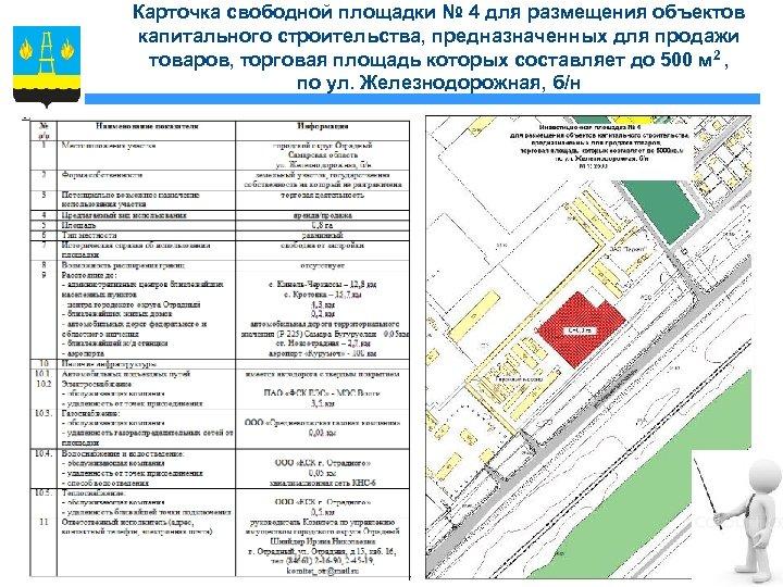 Карточка свободной площадки № 4 для размещения объектов капитального строительства, предназначенных для продажи товаров,