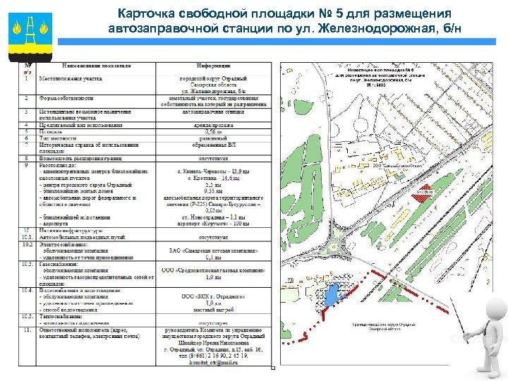 Карточка свободной площадки № 5 для размещения автозаправочной станции по ул. Железнодорожная, б/н