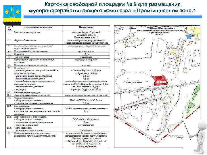 Карточка свободной площадки № 6 для размещения мусороперерабатывающего комплекса в Промышленной зоне-1