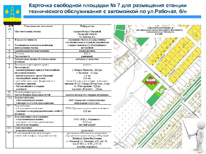 Карточка свободной площадки № 7 для размещения станции технического обслуживания с автомойкой по ул.