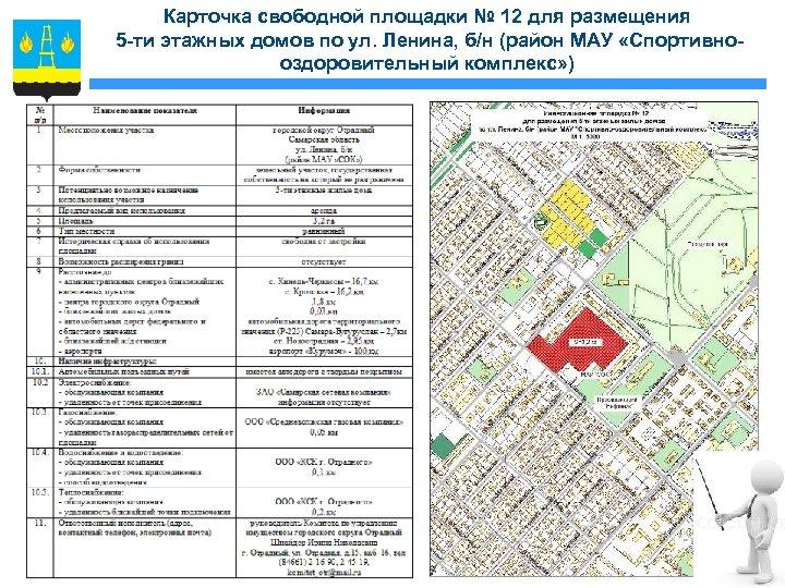 Карточка свободной площадки № 12 для размещения 5 -ти этажных домов по ул. Ленина,